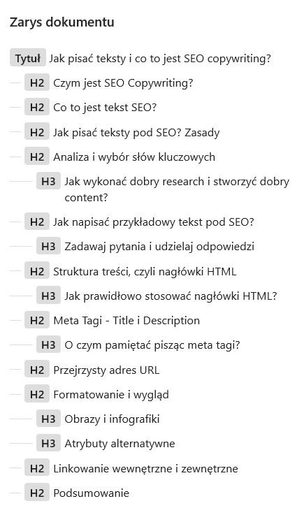 struktura nagłówków w tekście seo